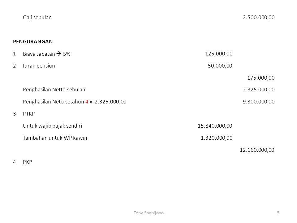 Penghasilan Netto sebulan 2.325.000,00