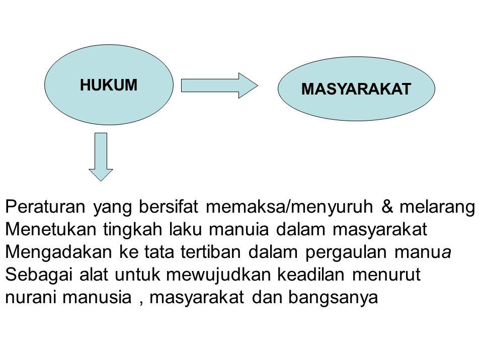 Peraturan yang bersifat memaksa/menyuruh & melarang