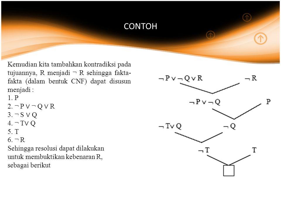CONTOH Kemudian kita tambahkan kontradiksi pada tujuannya, R menjadi ¬ R sehingga fakta-fakta (dalam bentuk CNF) dapat disusun menjadi :