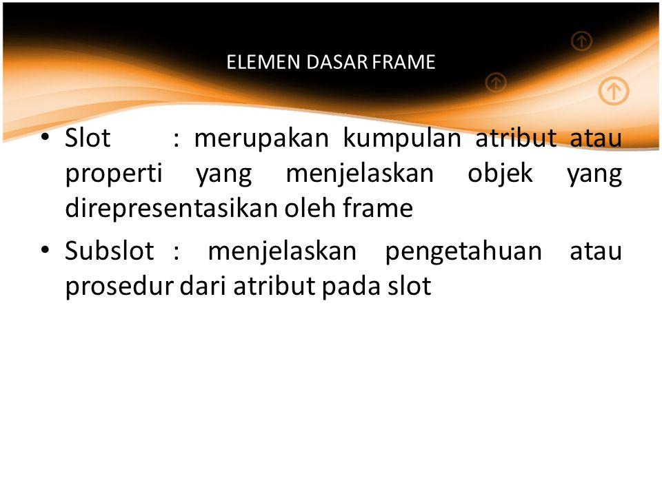 Subslot : menjelaskan pengetahuan atau prosedur dari atribut pada slot