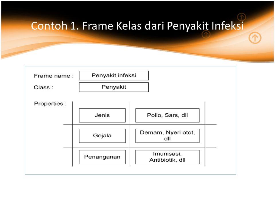 Contoh 1. Frame Kelas dari Penyakit Infeksi
