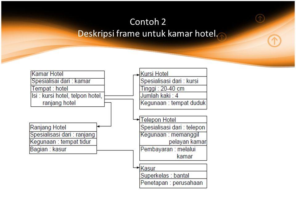 Contoh 2 Deskripsi frame untuk kamar hotel.
