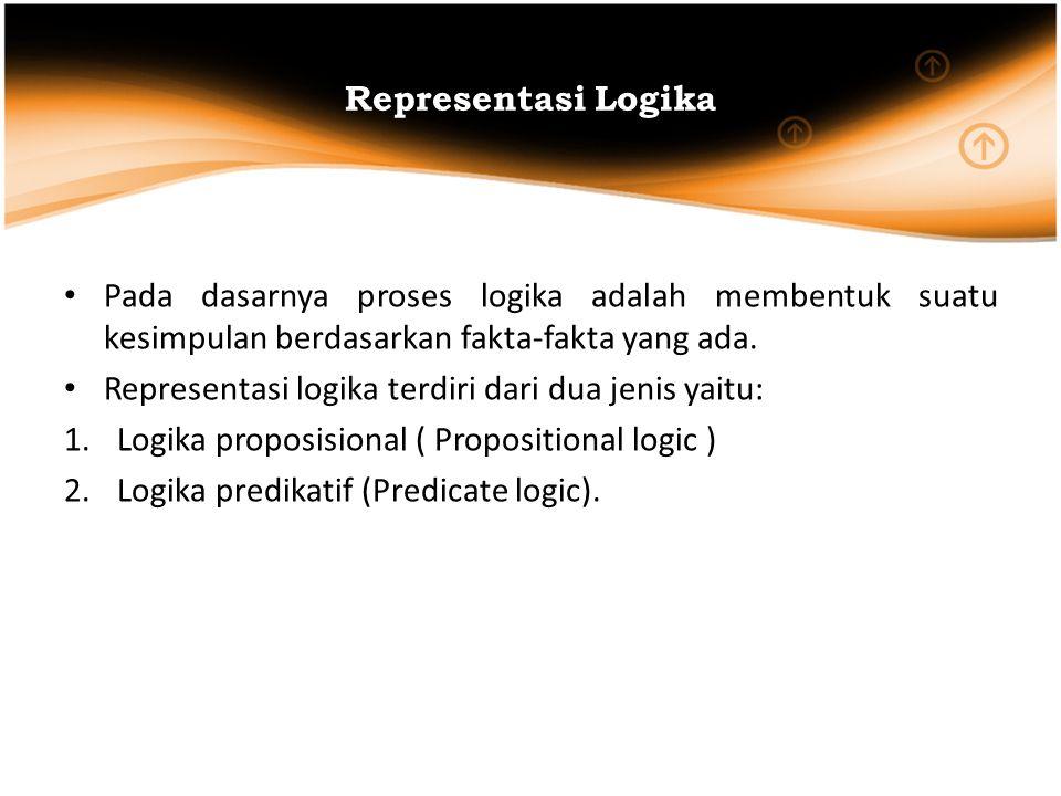 Representasi Logika Pada dasarnya proses logika adalah membentuk suatu kesimpulan berdasarkan fakta-fakta yang ada.