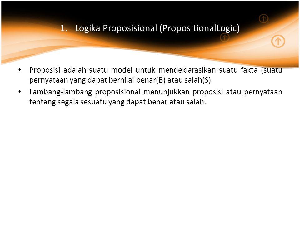 Logika Proposisional (PropositionalLogic)