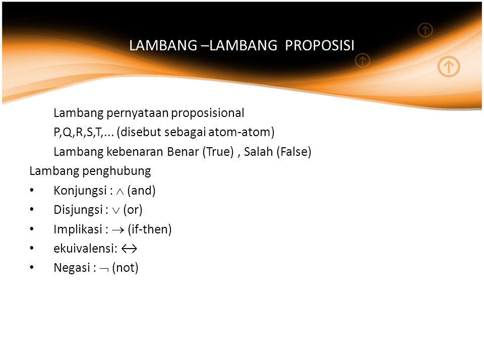 LAMBANG –LAMBANG PROPOSISI