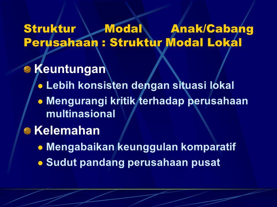 Struktur Modal Anak/Cabang Perusahaan : Struktur Modal Lokal