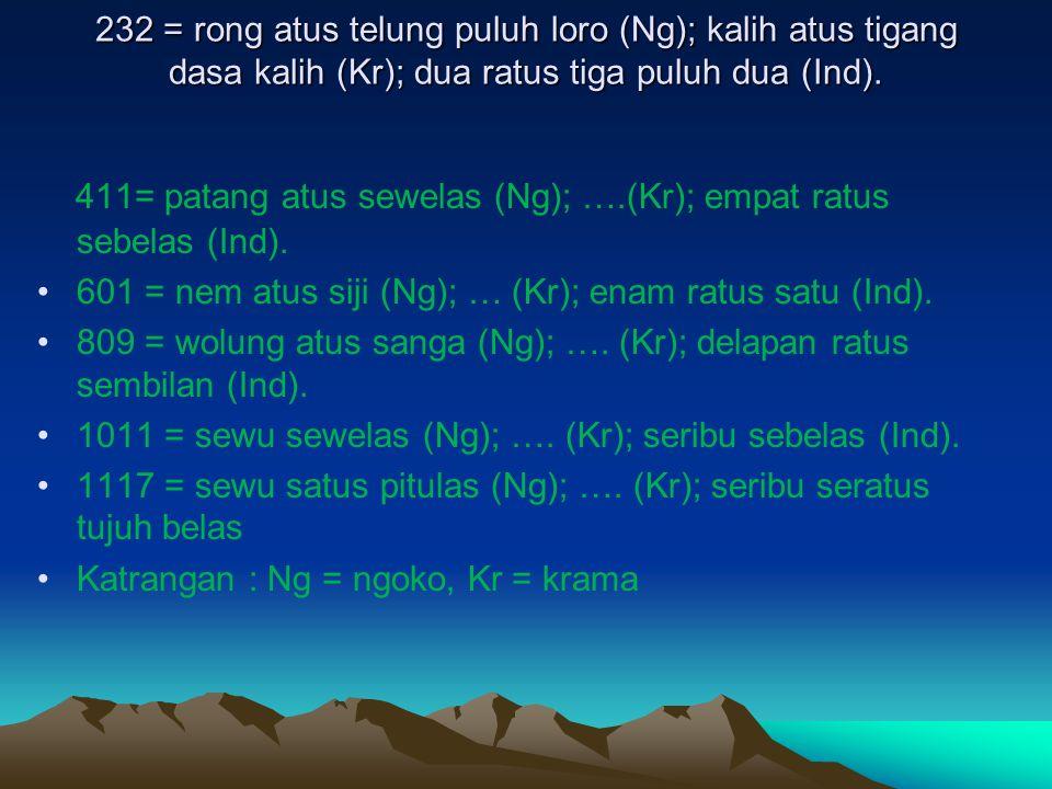 411= patang atus sewelas (Ng); ….(Kr); empat ratus sebelas (Ind).