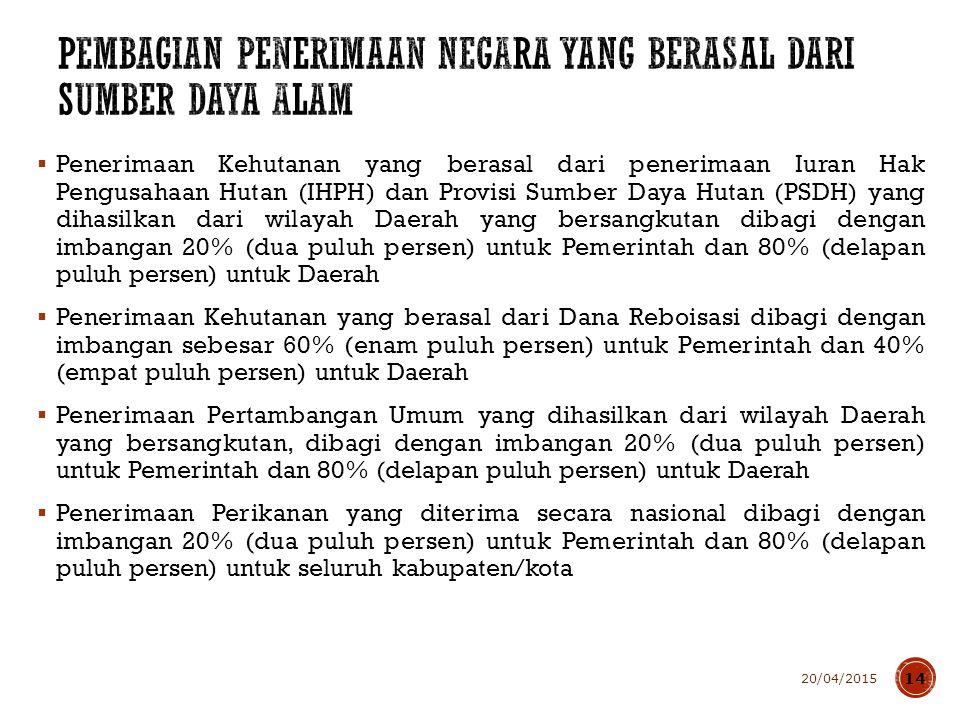 Dana Bagi Hasil dari penerimaan PPh Pasal 25 dan Pasal 29 Wajib Pajak Orang Pribadi Dalam Negeri dan PPh Pasal 21 yang merupakan bagian Daerah adalah sebesar 20% (dua puluh persen).