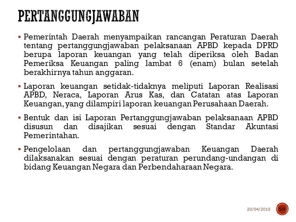 Dalam keadaan darurat, Pemerintah Daerah dapat melakukan belanja dari APBD yang belum tersedia anggarannya.