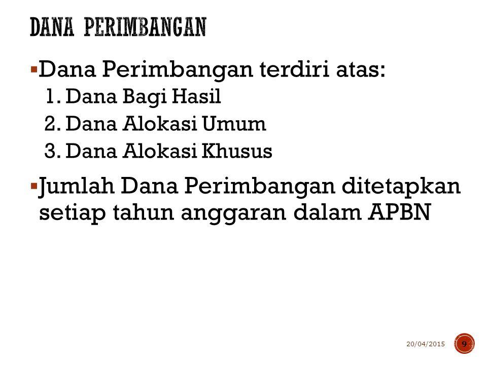 Dalam upaya meningkatkan PAD, Daerah dilarang:
