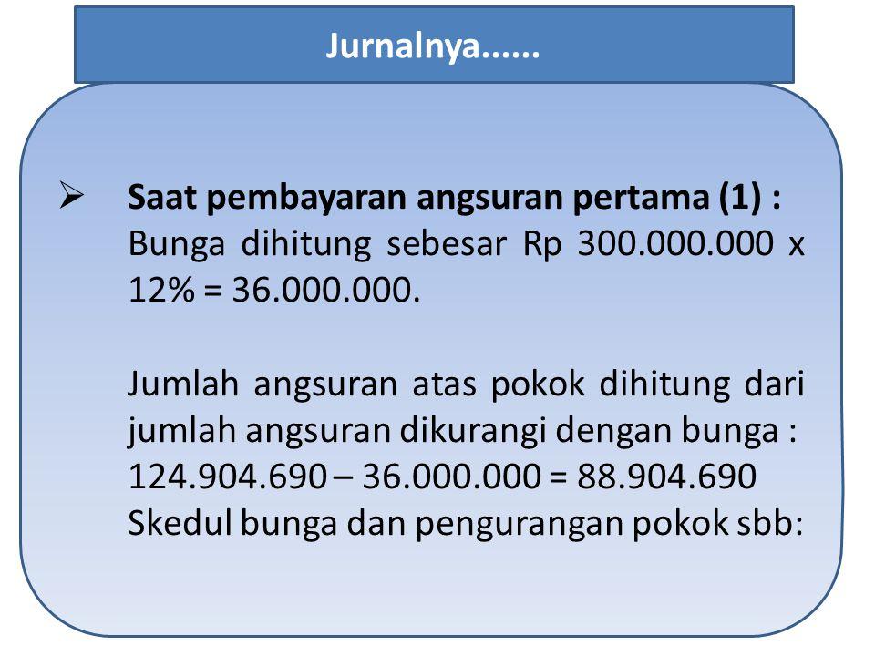 Jurnalnya...... Saat pembayaran angsuran pertama (1) : Bunga dihitung sebesar Rp 300.000.000 x 12% = 36.000.000.