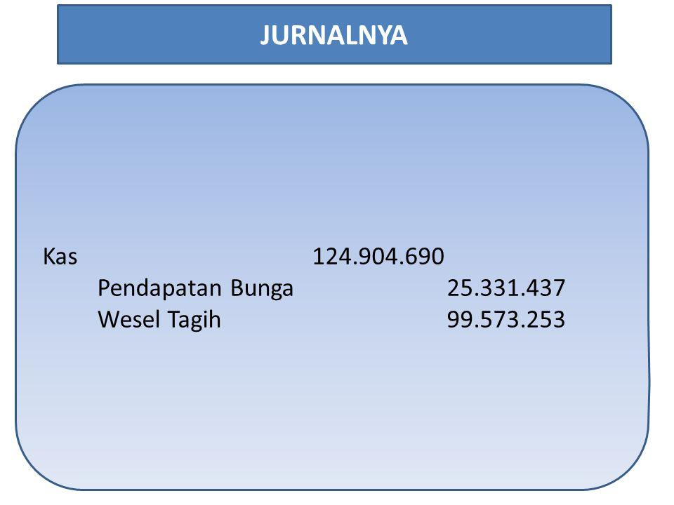 JURNALNYA Kas 124.904.690 Pendapatan Bunga 25.331.437