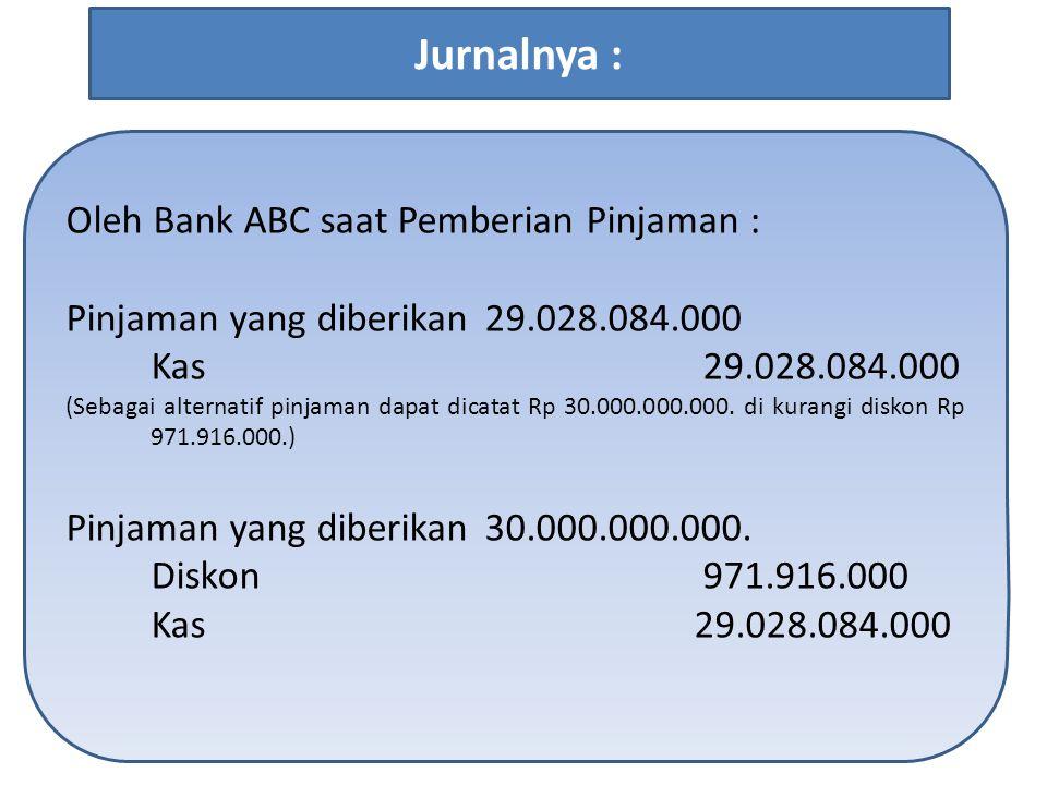 Jurnalnya : Oleh Bank ABC saat Pemberian Pinjaman :