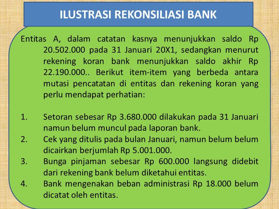 ILUSTRASI REKONSILIASI BANK