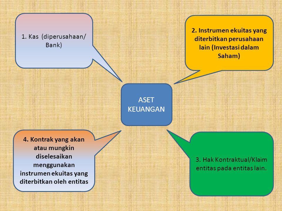 3. Hak Kontraktual/Klaim entitas pada entitas lain.