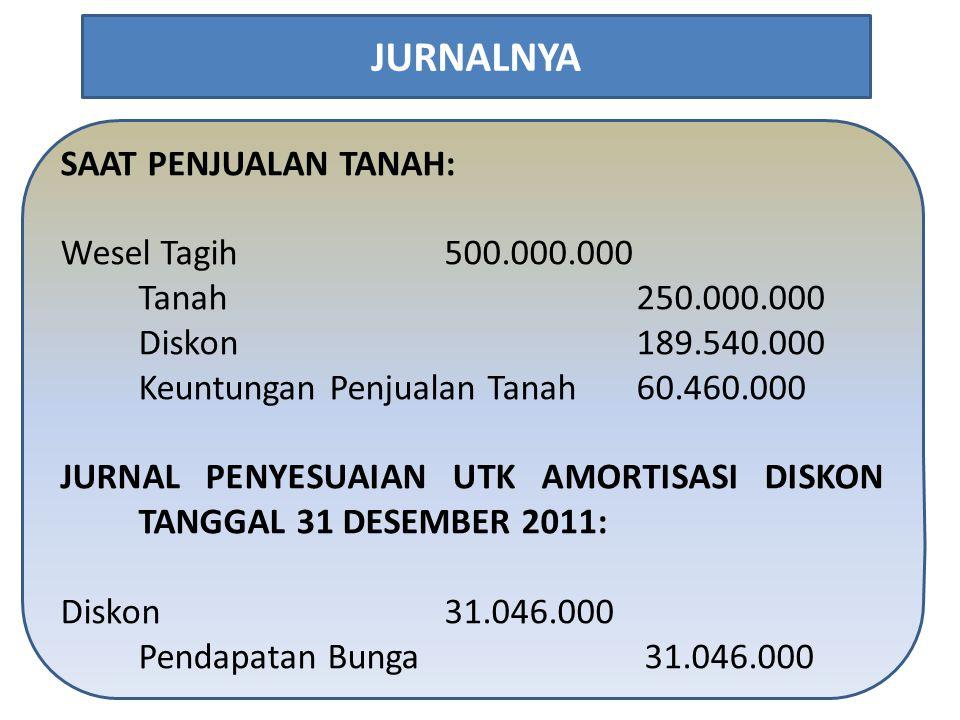 JURNALNYA SAAT PENJUALAN TANAH: Wesel Tagih 500.000.000