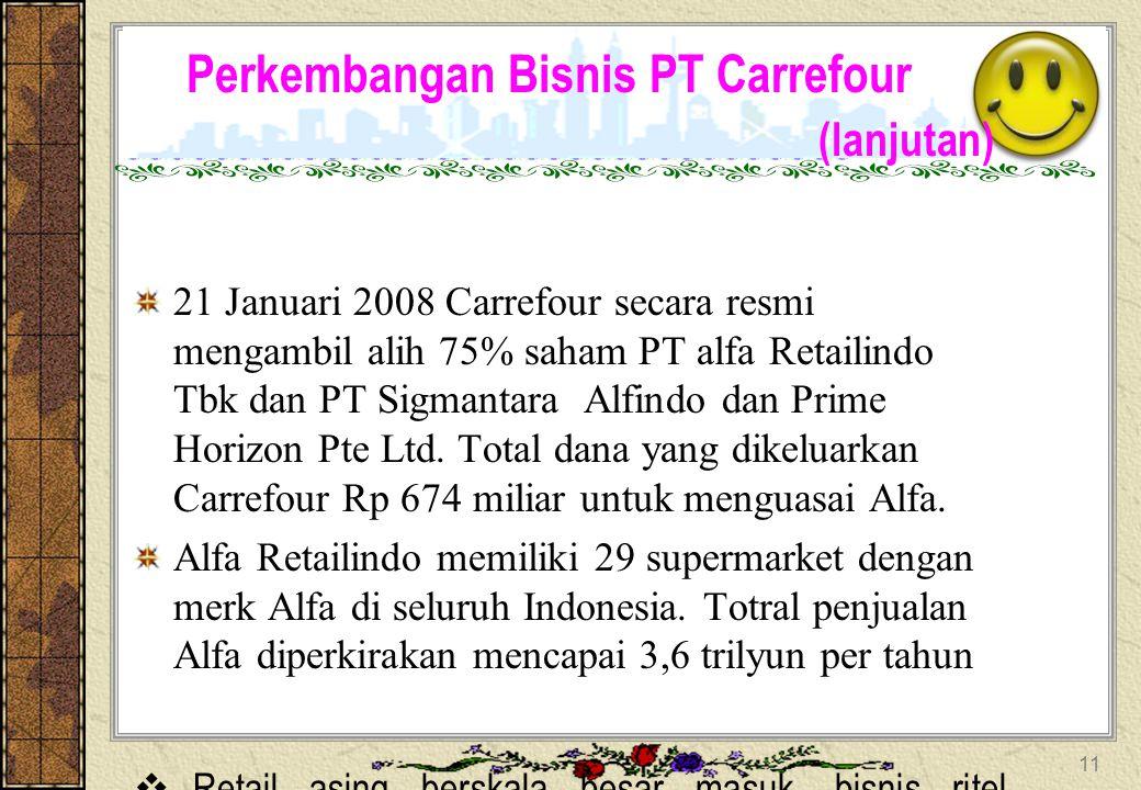 Perkembangan Bisnis PT Carrefour (lanjutan)