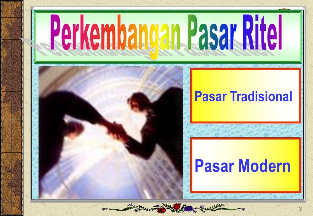 Perkembangan Pasar Ritel