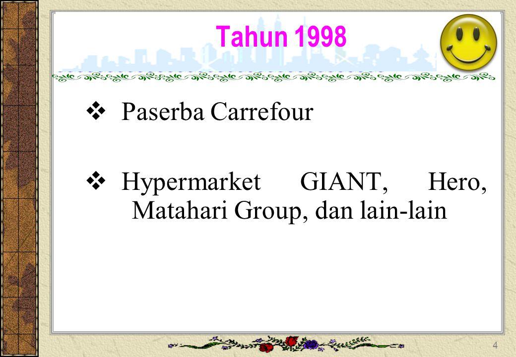 Tahun 1998 Paserba Carrefour