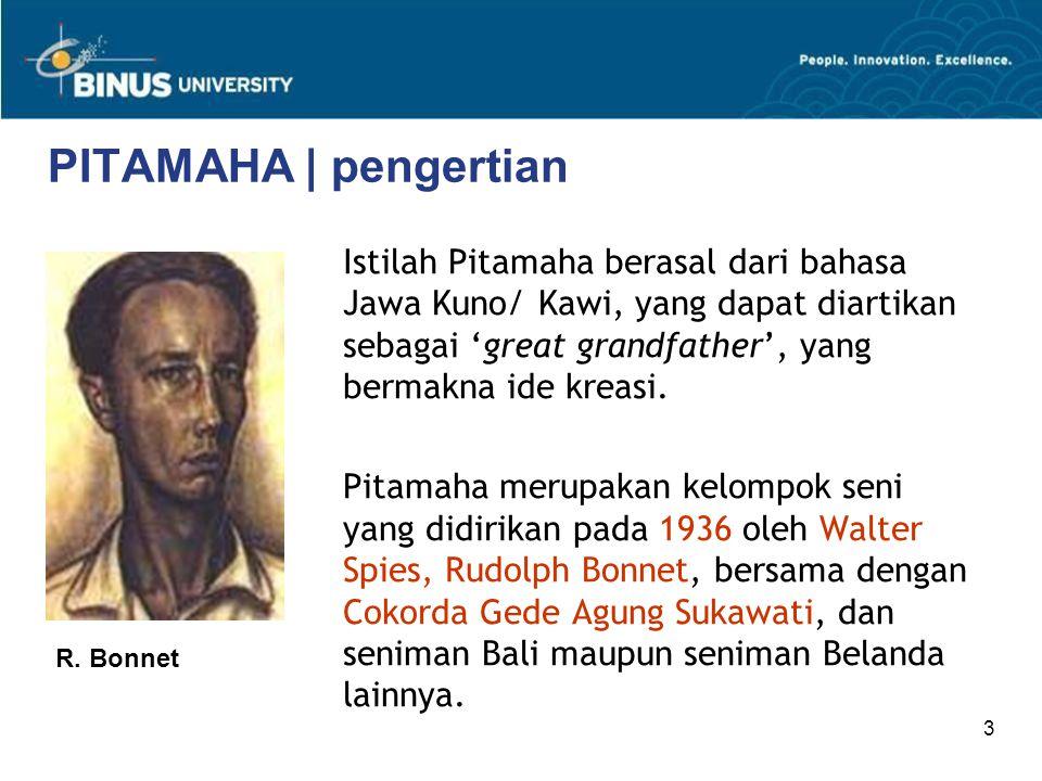 PITAMAHA | pengertian