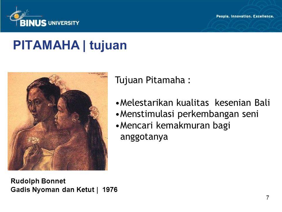 PITAMAHA | tujuan Tujuan Pitamaha :