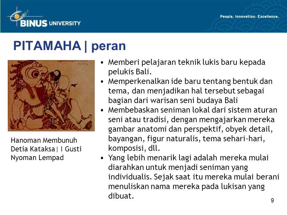 PITAMAHA | peran Memberi pelajaran teknik lukis baru kepada pelukis Bali.