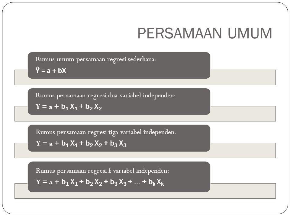 PERSAMAAN UMUM Ŷ = a + bX Rumus umum persamaan regresi sederhana: