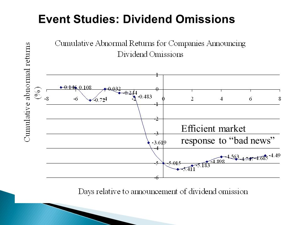 Event Studies: Dividend Omissions