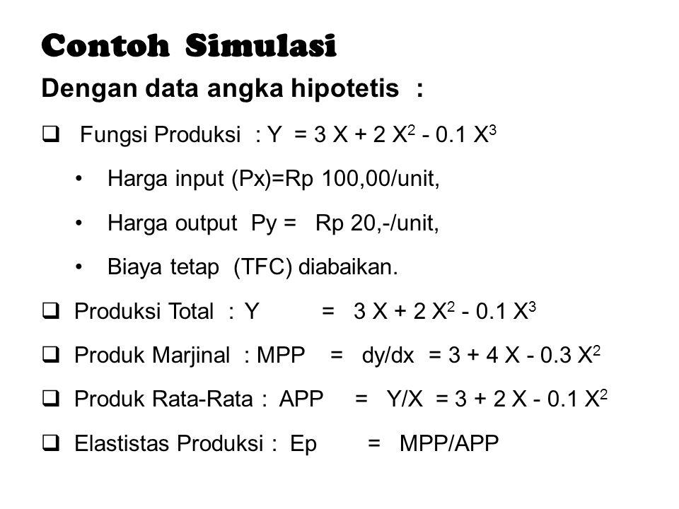 Contoh Simulasi Dengan data angka hipotetis :