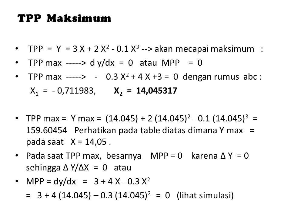 TPP Maksimum TPP = Y = 3 X + 2 X2 - 0.1 X3 --> akan mecapai maksimum : TPP max -----> d y/dx = 0 atau MPP = 0.
