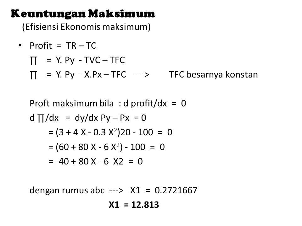 Keuntungan Maksimum (Efisiensi Ekonomis maksimum)
