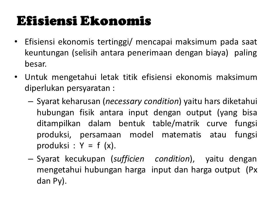 Efisiensi Ekonomis Efisiensi ekonomis tertinggi/ mencapai maksimum pada saat keuntungan (selisih antara penerimaan dengan biaya) paling besar.
