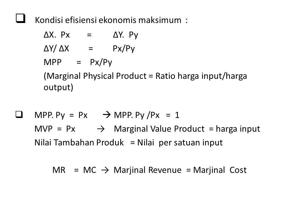 Kondisi efisiensi ekonomis maksimum :