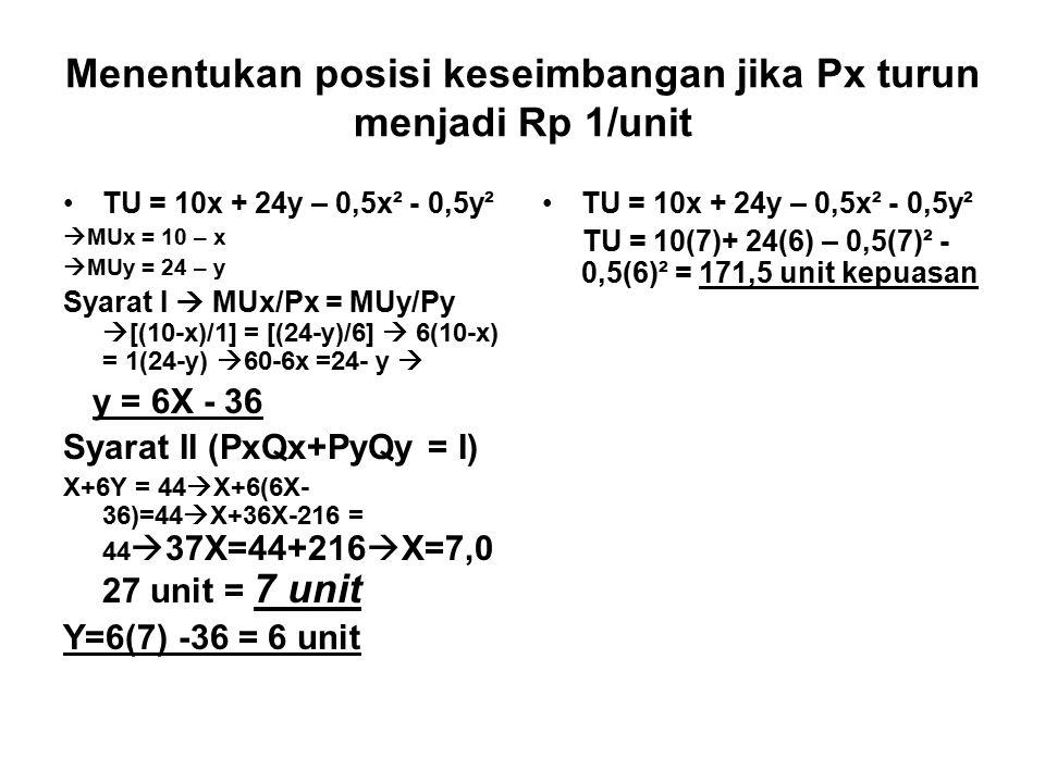 Menentukan posisi keseimbangan jika Px turun menjadi Rp 1/unit