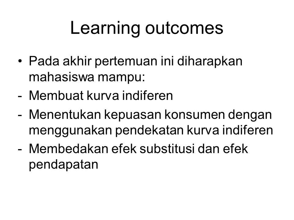 Learning outcomes Pada akhir pertemuan ini diharapkan mahasiswa mampu: