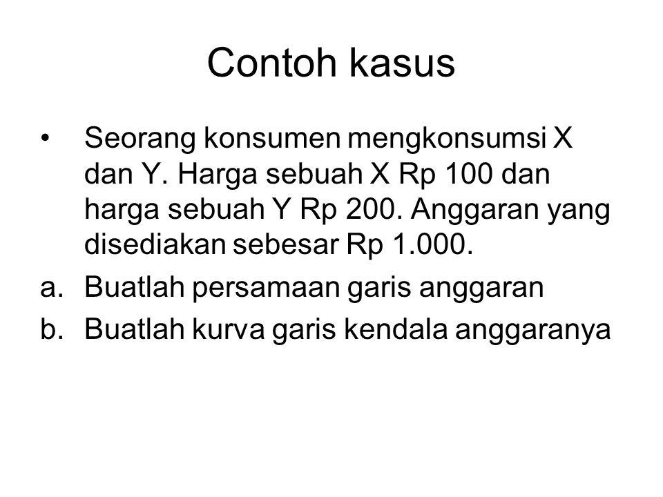 Contoh kasus Seorang konsumen mengkonsumsi X dan Y. Harga sebuah X Rp 100 dan harga sebuah Y Rp 200. Anggaran yang disediakan sebesar Rp 1.000.