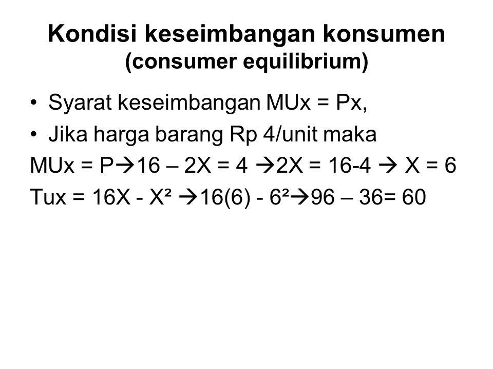 Kondisi keseimbangan konsumen (consumer equilibrium)