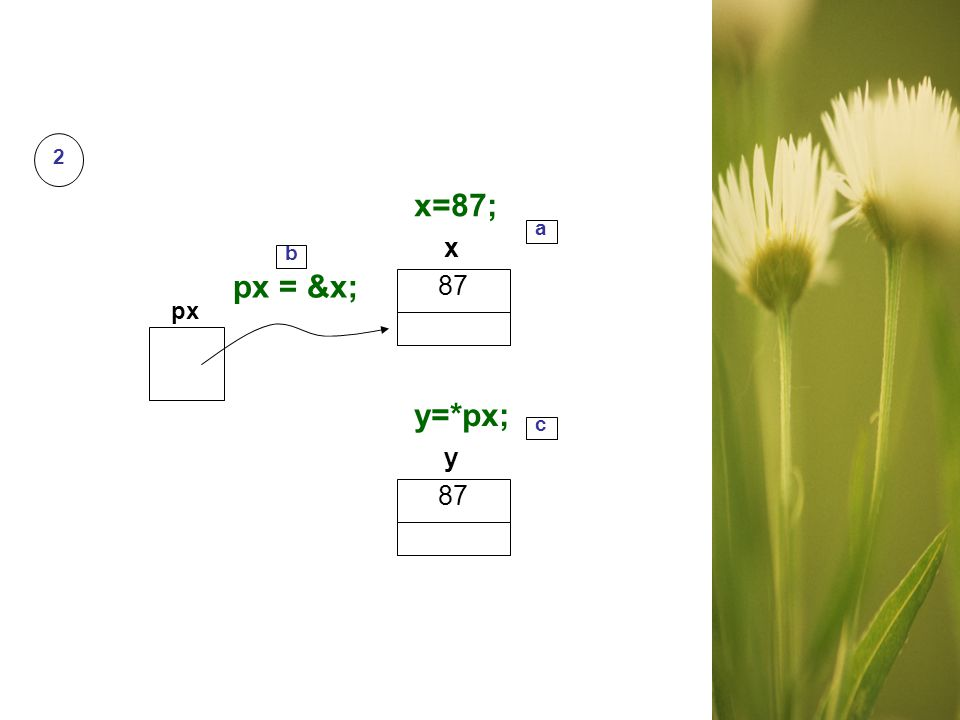 Bab7 - Algoritma dan Pemrograman 2