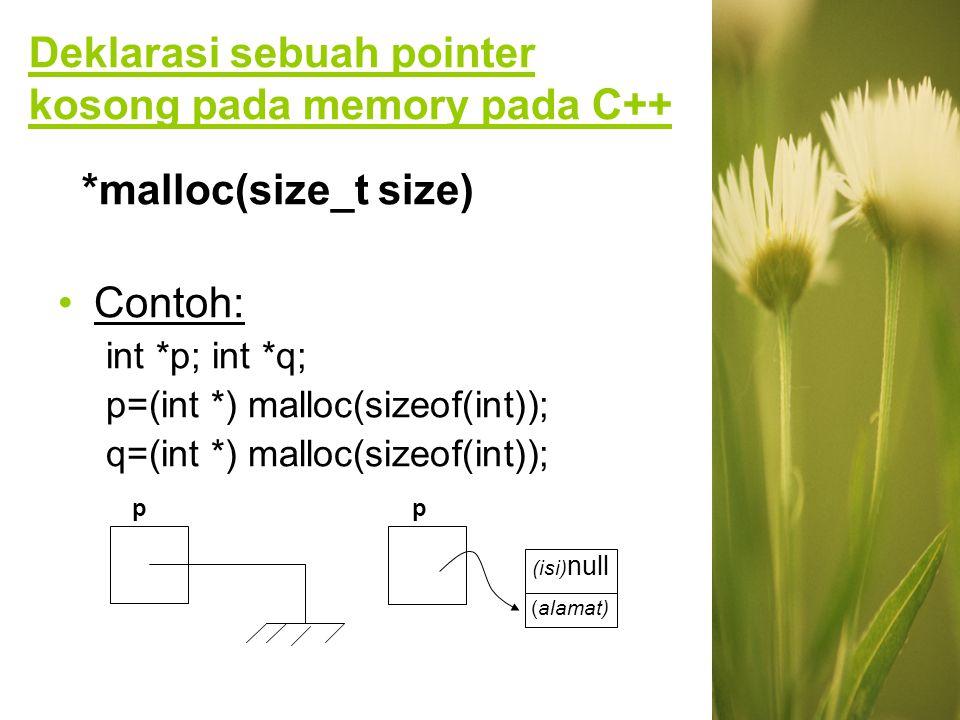Deklarasi sebuah pointer kosong pada memory pada C++