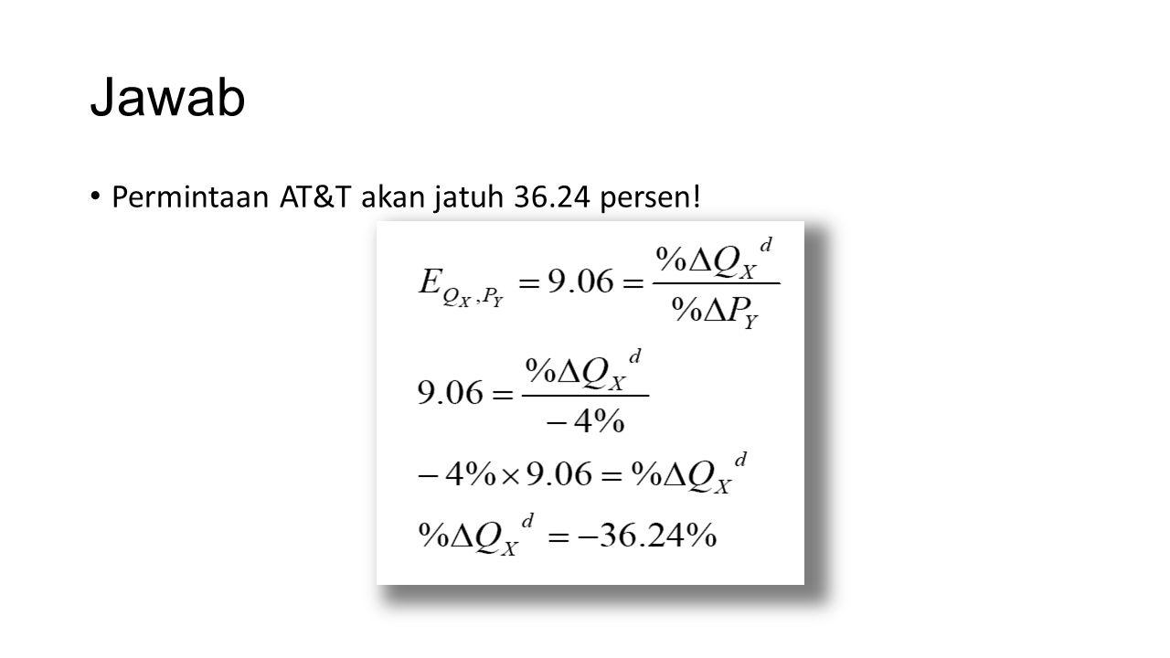 Jawab Permintaan AT&T akan jatuh 36.24 persen!