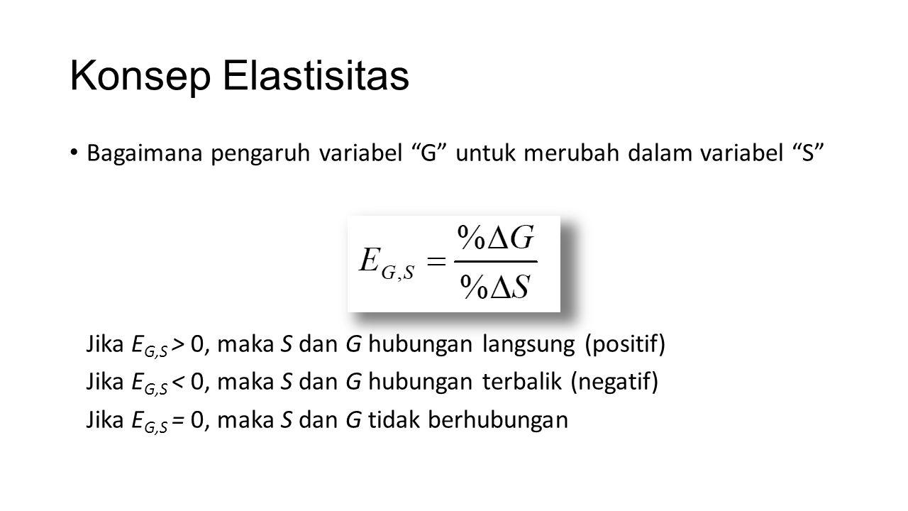 Konsep Elastisitas Bagaimana pengaruh variabel G untuk merubah dalam variabel S Jika EG,S > 0, maka S dan G hubungan langsung (positif)