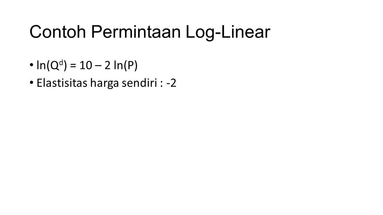Contoh Permintaan Log-Linear