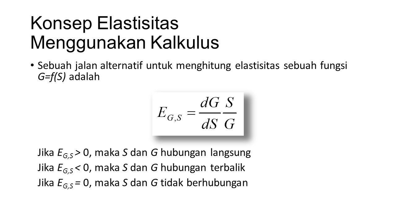Konsep Elastisitas Menggunakan Kalkulus