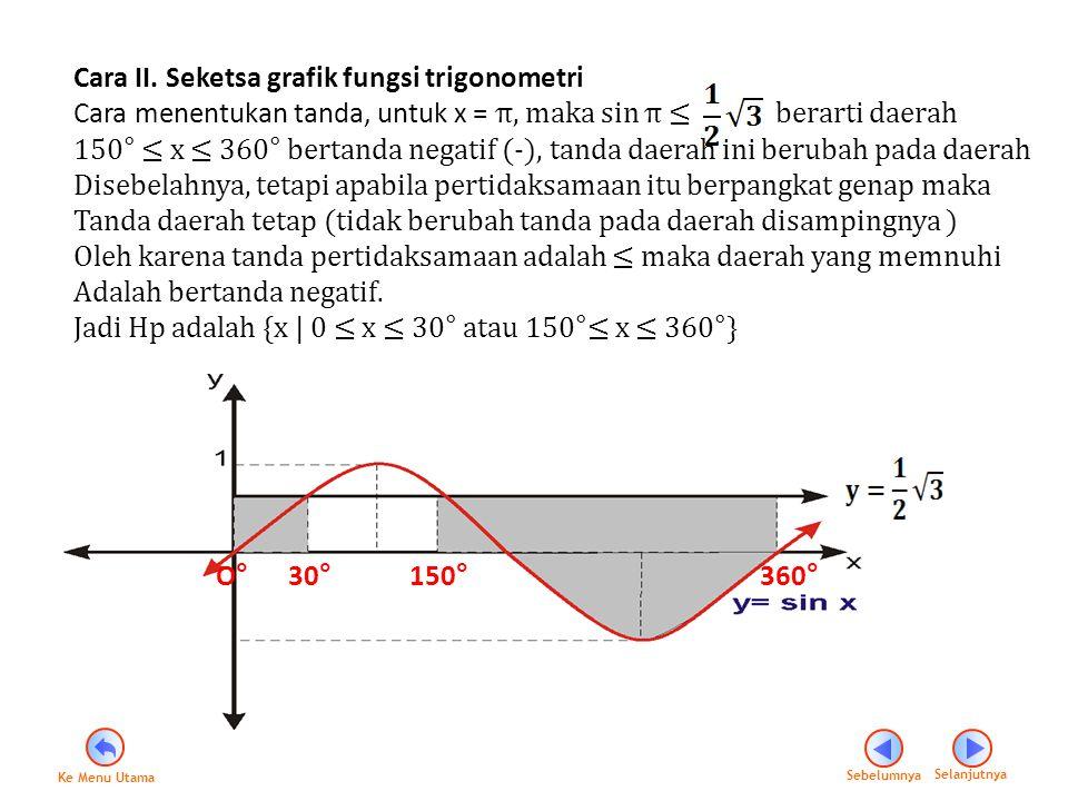 Cara II. Seketsa grafik fungsi trigonometri