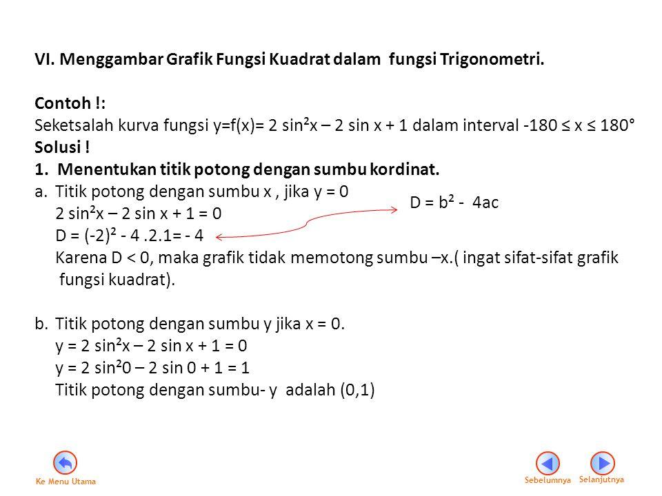 VI. Menggambar Grafik Fungsi Kuadrat dalam fungsi Trigonometri.