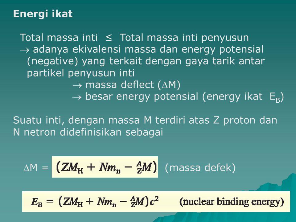 Energi ikat Total massa inti ≤ Total massa inti penyusun.  adanya ekivalensi massa dan energy potensial.