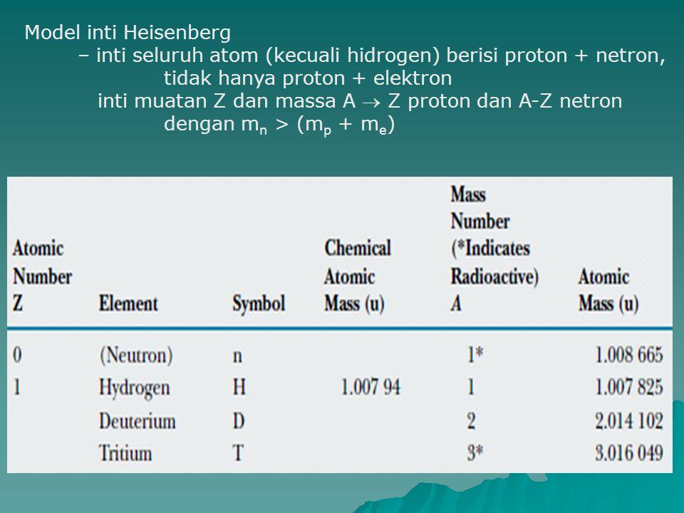 Model inti Heisenberg – inti seluruh atom (kecuali hidrogen) berisi proton + netron, tidak hanya proton + elektron.