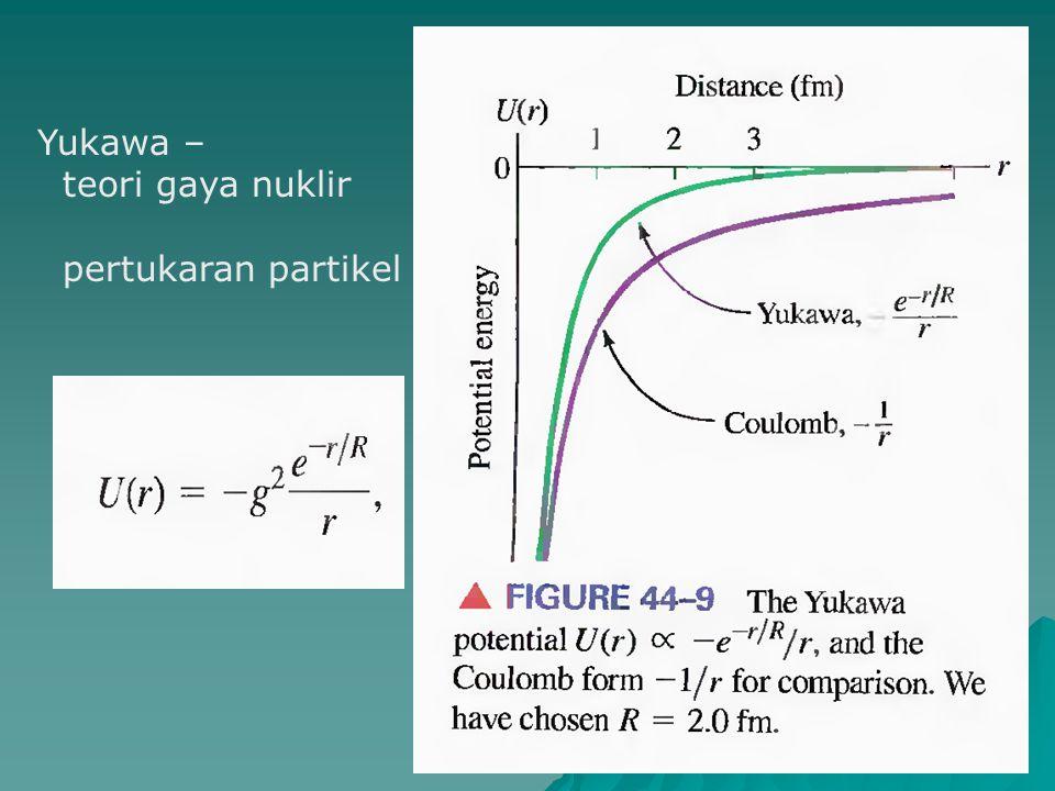 Yukawa – teori gaya nuklir pertukaran partikel