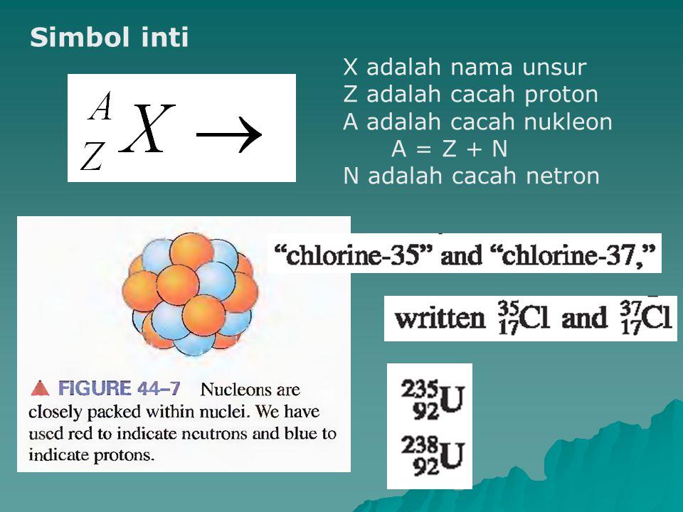 Simbol inti X adalah nama unsur Z adalah cacah proton