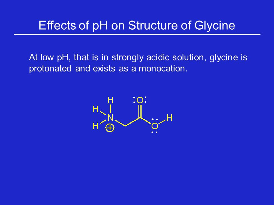 Effects of pH on Structure of Glycine
